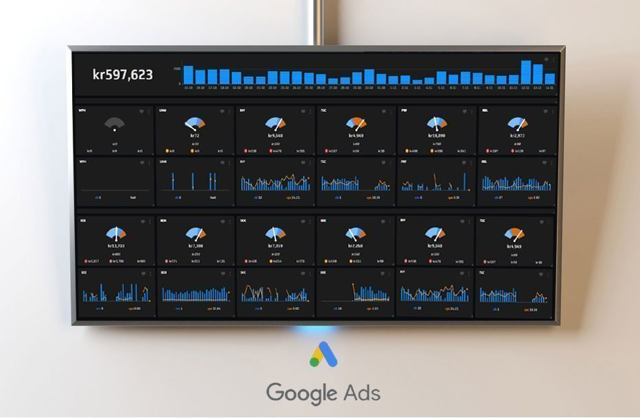 Dashboard for adwords