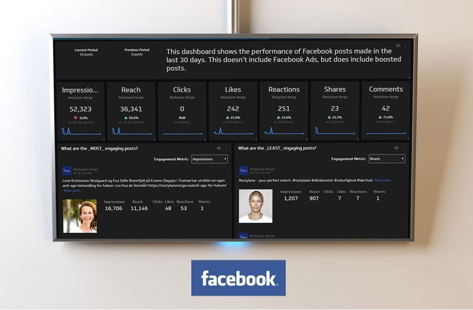 Dashboard for facebook
