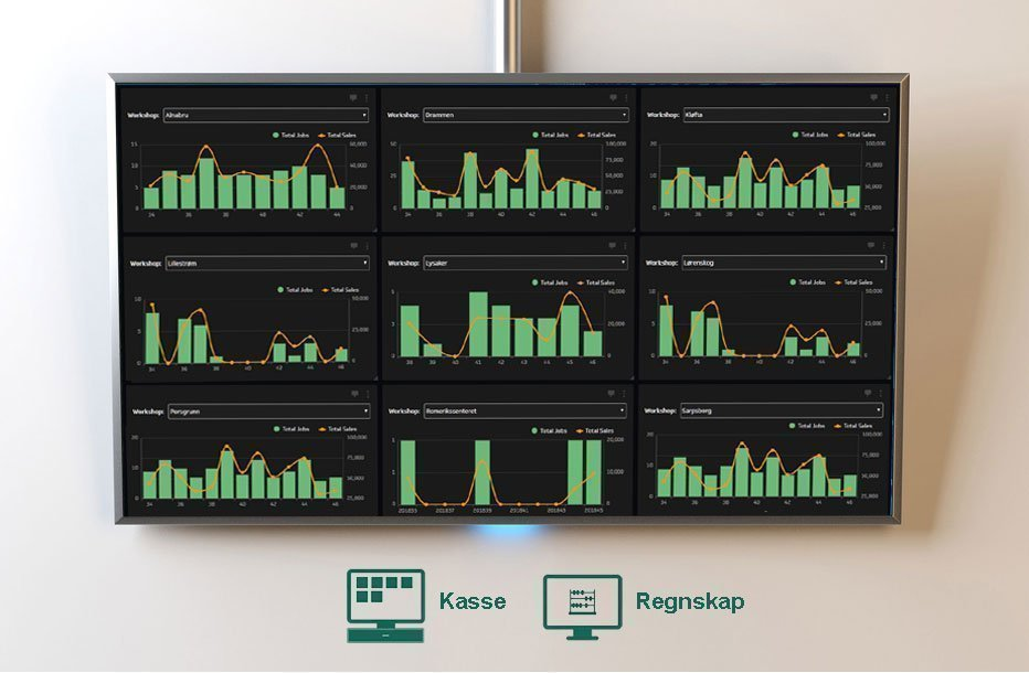Dashboard for kasse og regnskap